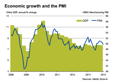 china pmi Jan 2014 1